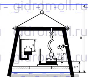 Колокол барометр Куколевский gidromoll гидромолл