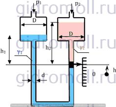 Двухжидкостный микроманометр Куколевский gidromoll гидромолл