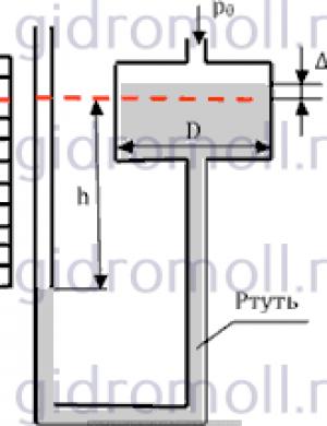 вакуумметр чашечный ртутный манометр Куколевский gidromoll гидромолл