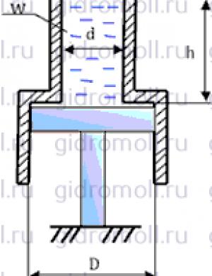 Поршень, Куколевский, gidromoll, гидромолл