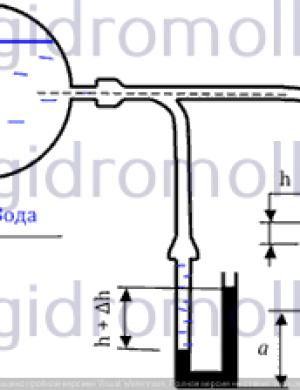 U-образный манометр Куколевский gidromoll гидромолл