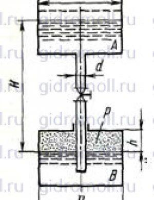Открытый резервуар Куколевский gidromoll гидромолл