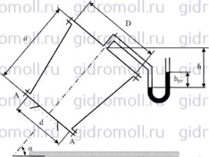 Растягивающие и срезающие усилия 3-12Гидравлика Куколевский gidromoll гидромолл