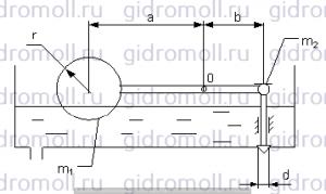Шаровой поплавок Гидравлика Куколевский gidromoll гидромолл 3-23