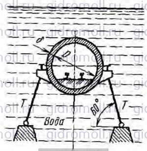 Подводный туннель Гидравлика Куколевский gidromoll гидромолл 3-25