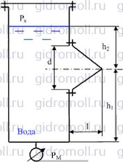 Показание манометра Гидравлика Куколевский gidromoll гидромолл