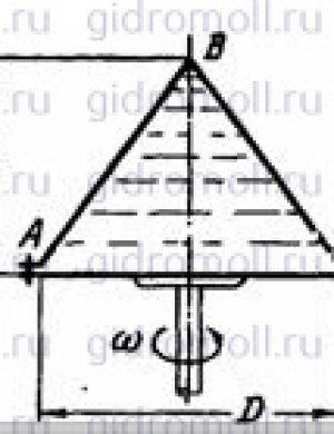 Коническая поверхность Решение задач по гидравлике Гидравлика Куколевский gidromoll гидромолл 4-23