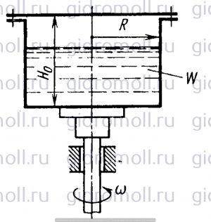 Замкнуты цилиндр Решение задач Гидравлика Куколевский gidromoll гидромолл