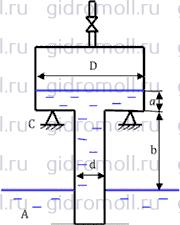 Тонкостенный сосуд гидромолл куколевский