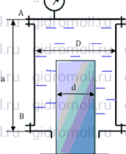 Цилиндрический сосуд гидромолл куколевский