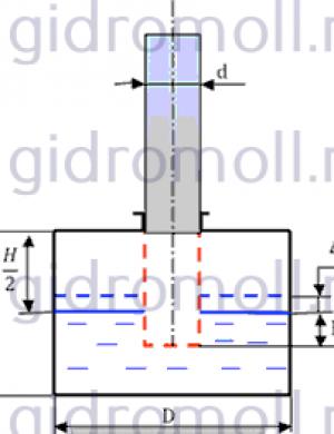 Цилиндрический сосуд Куколевский gidromoll гидромолл