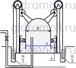 Тонкостенный газгольдер гидромолл куколевский