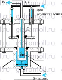 Гидравлический мультипликатор гидромолл куколевский