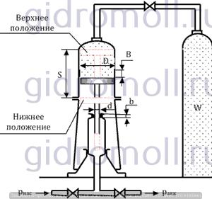 Пневматический аккумулятор Куколевский gidromoll гидромолл