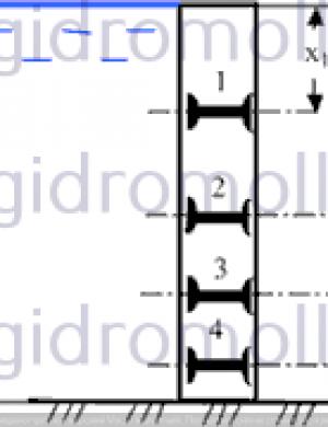 Прямоугольный щит Куколевский gidromoll гидромолл