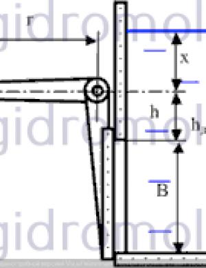 Квадратное отверстие Гидравлика Куколевский gidromoll гидромолл