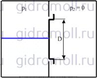 Отверстие в перегородке Гидравлика Куколевский gidromoll гидромолл
