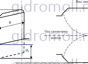 Двустворчатые ворота Куколевский gidromoll гидромолл