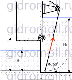 прямоугольный поворотный щит Гидравлика Куколевский gidromoll гидромолл