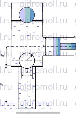 Определить силу Гидравлика Куколевский gidromoll гидромолл