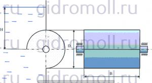 Прямоугольное окно Гидравлика Куколевский gidromoll гидромолл