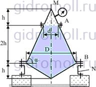 Болтовые группы Гидравлика Куколевский gidromoll гидромолл