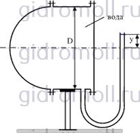 Цилиндрический сосуд Гидравлика Куколевский gidromoll гидромолл