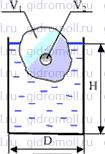 Кусок люда 3-19 Гидравлика Куколевский gidromoll гидромолл