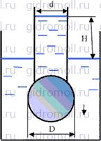 Шаровой клапан Гидравлика Куколевский gidromoll гидромолл 3-24