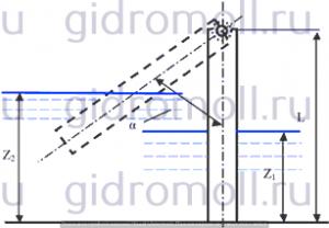деревянный брус Гидравлика Куколевский gidromoll гидромолл 3-27
