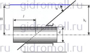 Горизонтальный цилиндр Гидравлика Куколевский gidromoll гидромолл 3-36