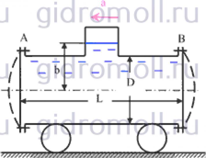 Цистерна Гидравлика Куколевский gidromoll гидромолл 4-3