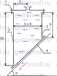 Призматический сосуд Гидравлика Куколевский gidromoll гидромолл 4-4