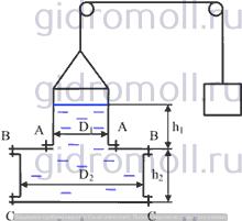составной сосуд Гидравлика Куколевский gidromoll гидромолл 4-25