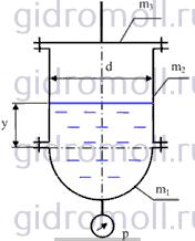 Цилиндрический сосуд Гидравлика Куколевский gidromoll гидромолл 4-6