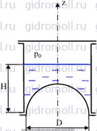 Закрытый сосуд Гидравлика Куколевский gidromoll гидромолл