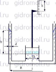Жидкостный тахометр Решение задач по гидравлике Гидравлика Куколевский gidromoll гидромолл