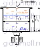 Цилиндрический сосуд Гидравлика Куколевский gidromoll гидромолл решение задач по гидравлике 4-16