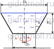 конический сосуд Решение задач по гидравлике Гидравлика Куколевский gidromoll гидромолл 4-24