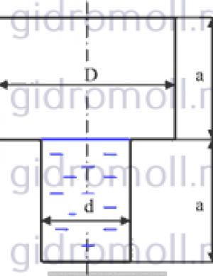 Сосуд Решение задач по гидравлике Гидравлика Куколевский gidromoll гидромолл 4-25