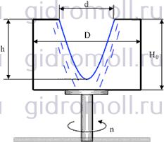 Цилиндрический сосуд Решение задач Гидравлика Куколевский gidromoll гидромолл