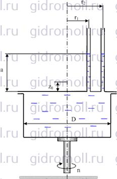 Цилиндрический сосуд Решение задач по гидравлике Гидравлика Куколевский gidromoll гидромолл 4-17