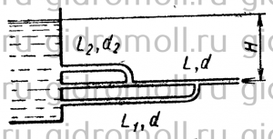 Вода вытекает в атмосферу Решение задач по гидравлике Гидравлика Куколевский куколевского 10-9
