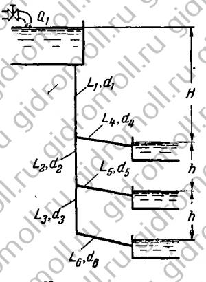 Определить расход Решение задач по гидравлике Гидравлика Куколевский куколевского 10-32 10.32
