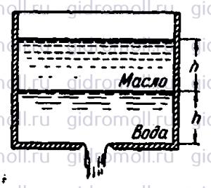 Истечения жидкости из сосуда Решение задач по гидравлике Гидравлика Куколевский куколевского