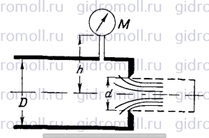 Отверстие с острой кромкой Решение задач по гидравлике Гидравлика Куколевский куколевского