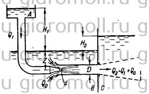 Водоструйный насос с цилиндрической камерой Решение задач по гидравлике Гидравлика Куколевский куколевского 7-27