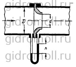 Определить расход керосина Решение задач по гидравлике Гидравлика Куколевский куколевского 7-28