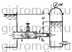 По короткому трубопроводу Решение задач по гидравлике Гидравлика Куколевский куколевского