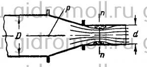 Трубопровод диаметром Решение задач по гидравлике Гидравлика Куколевский куколевского 7-9